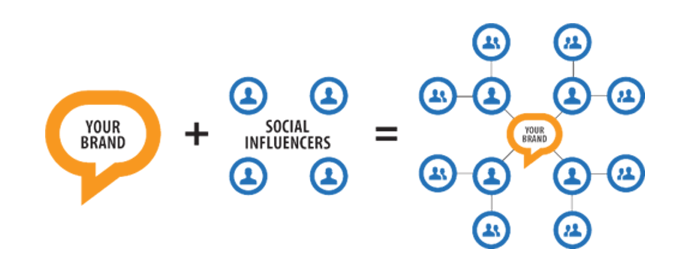 Why-Influencer-Marketing-is-a-Big-Thing